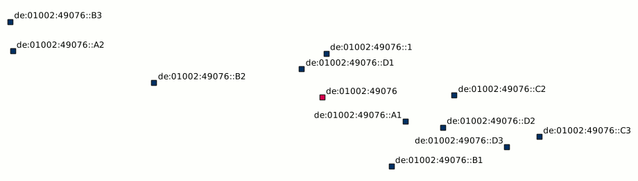 Skizze der Daten des Kieler-Hauptbahnhofs